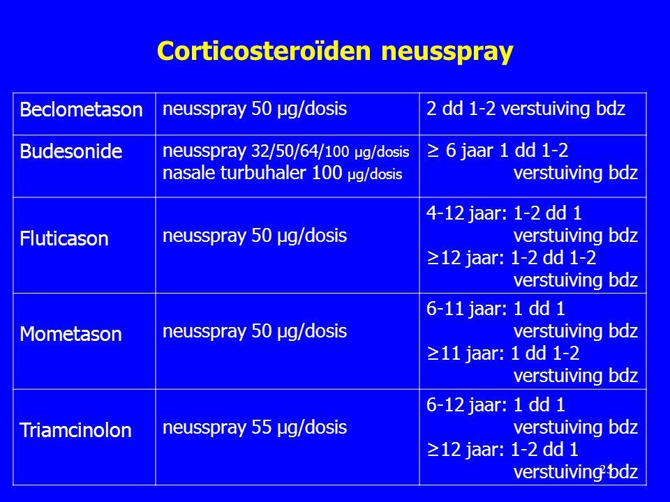Corticosteroïden neusspray