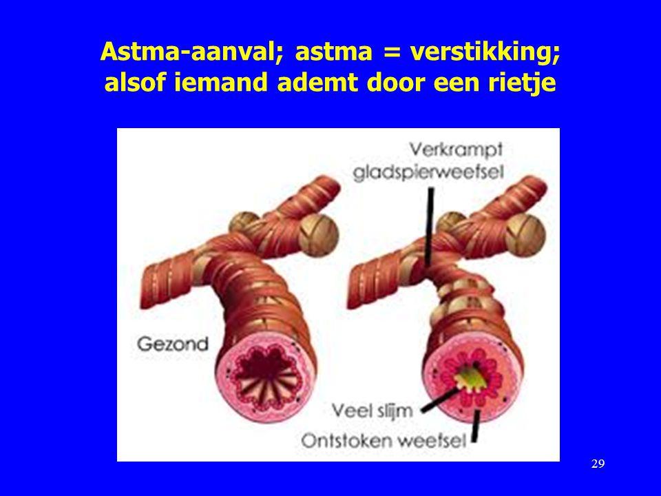 Astma-aanval; astma = verstikking; alsof iemand ademt door een rietje