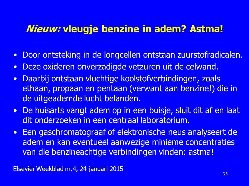 Nieuw: vleugje benzine in adem Astma!