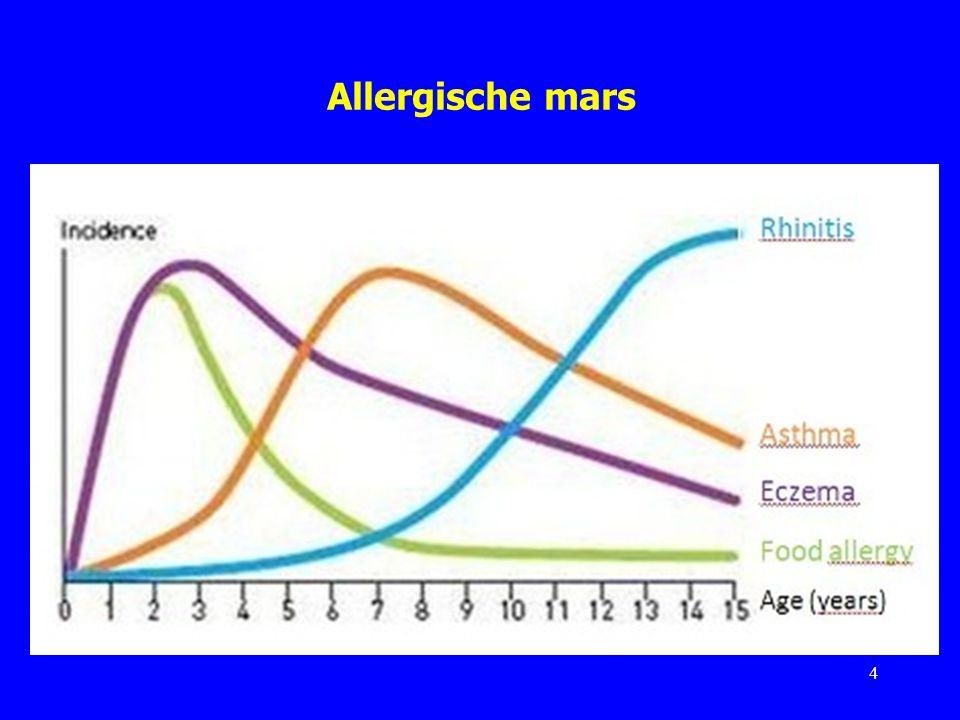 Allergische mars