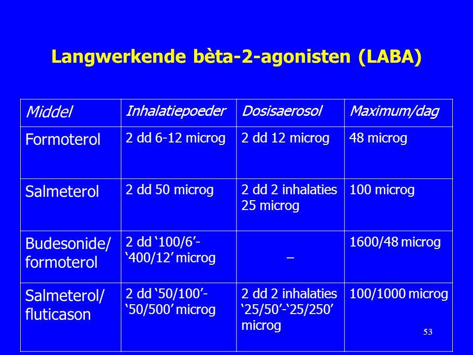Langwerkende bèta-2-agonisten (LABA)