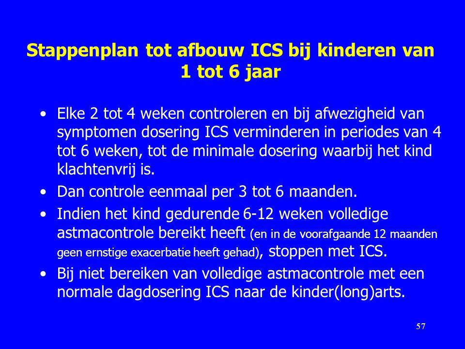 Stappenplan tot afbouw ICS bij kinderen van 1 tot 6 jaar