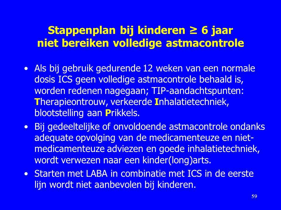 Stappenplan bij kinderen ≥ 6 jaar niet bereiken volledige astmacontrole