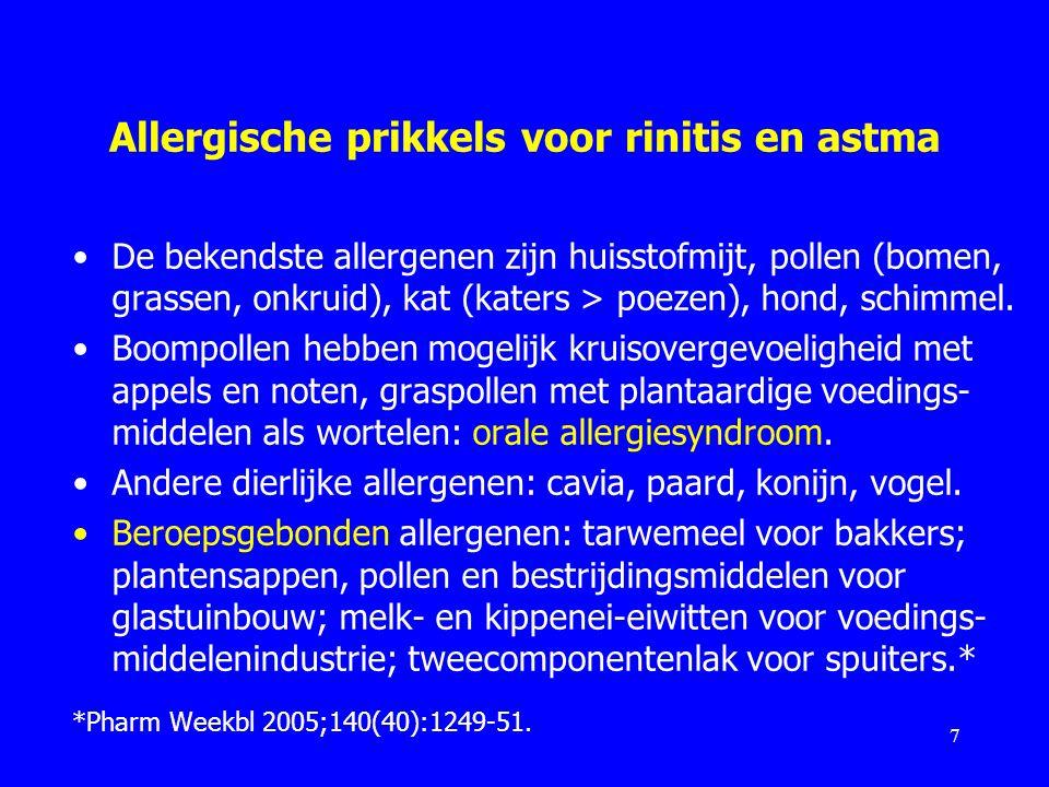 Allergische prikkels voor rinitis en astma