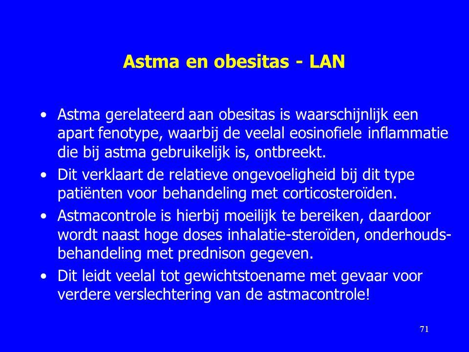 Astma en obesitas - LAN
