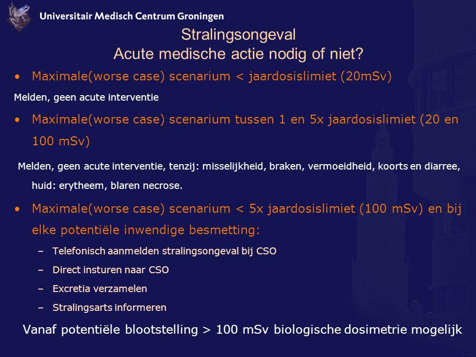 Stralingsongeval Acute medische actie nodig of niet