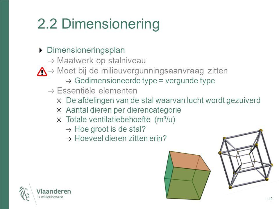 2.2 Dimensionering Dimensioneringsplan Maatwerk op stalniveau