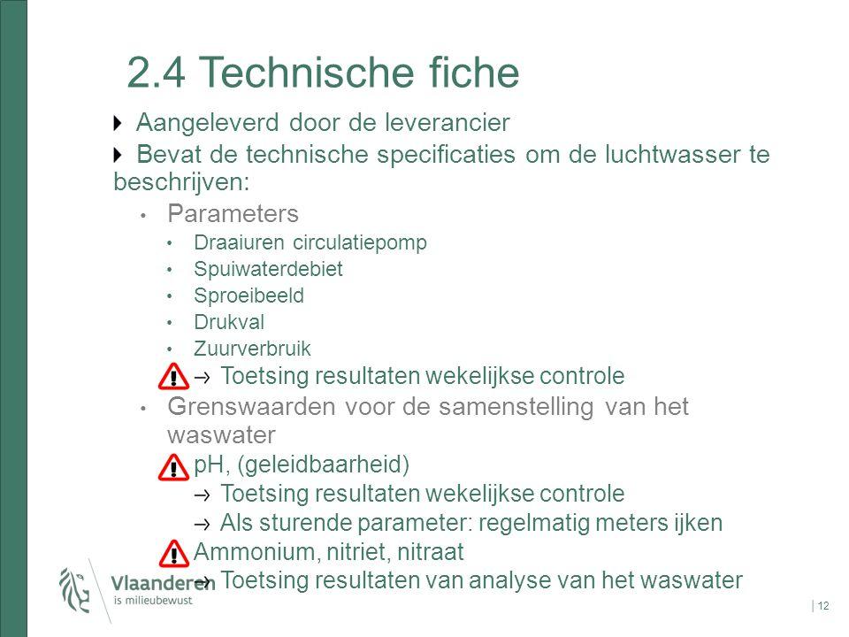 2.4 Technische fiche Aangeleverd door de leverancier