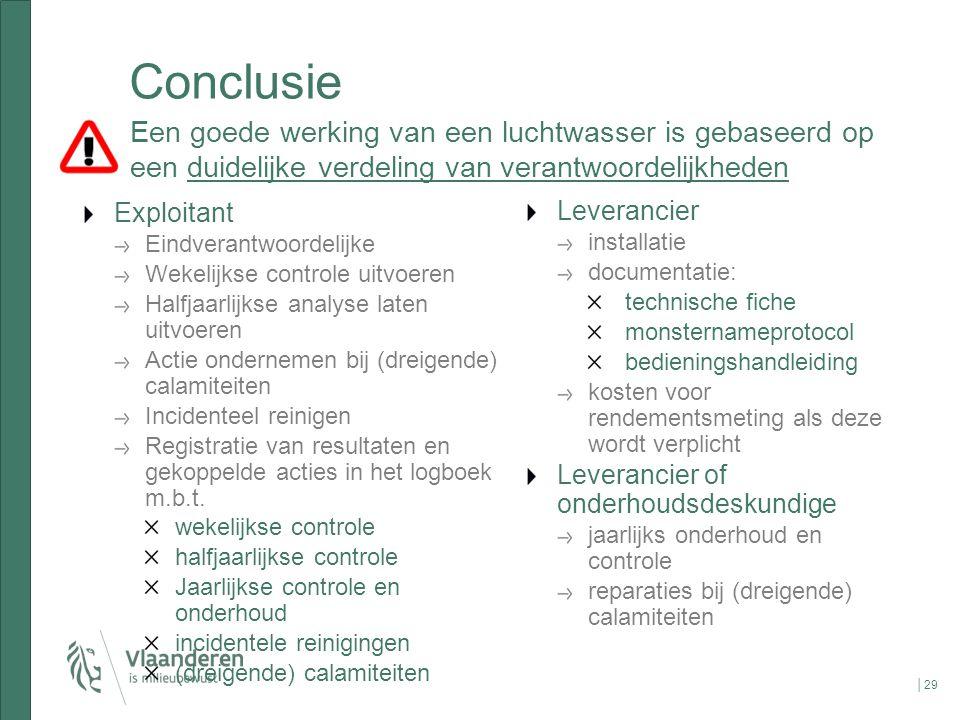 Conclusie Een goede werking van een luchtwasser is gebaseerd op een duidelijke verdeling van verantwoordelijkheden.