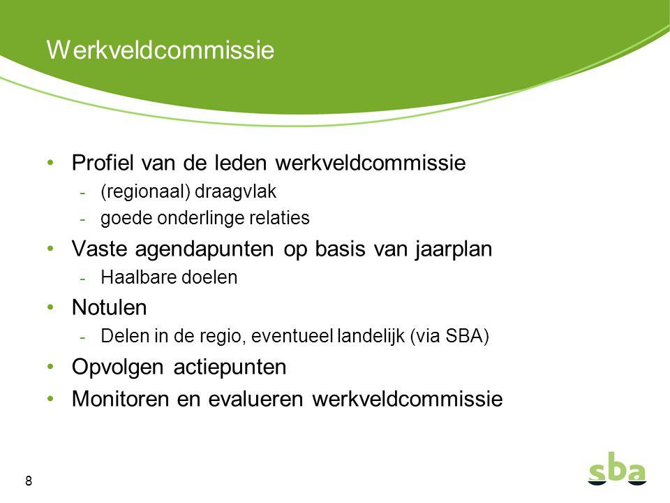 Werkveldcommissie Profiel van de leden werkveldcommissie