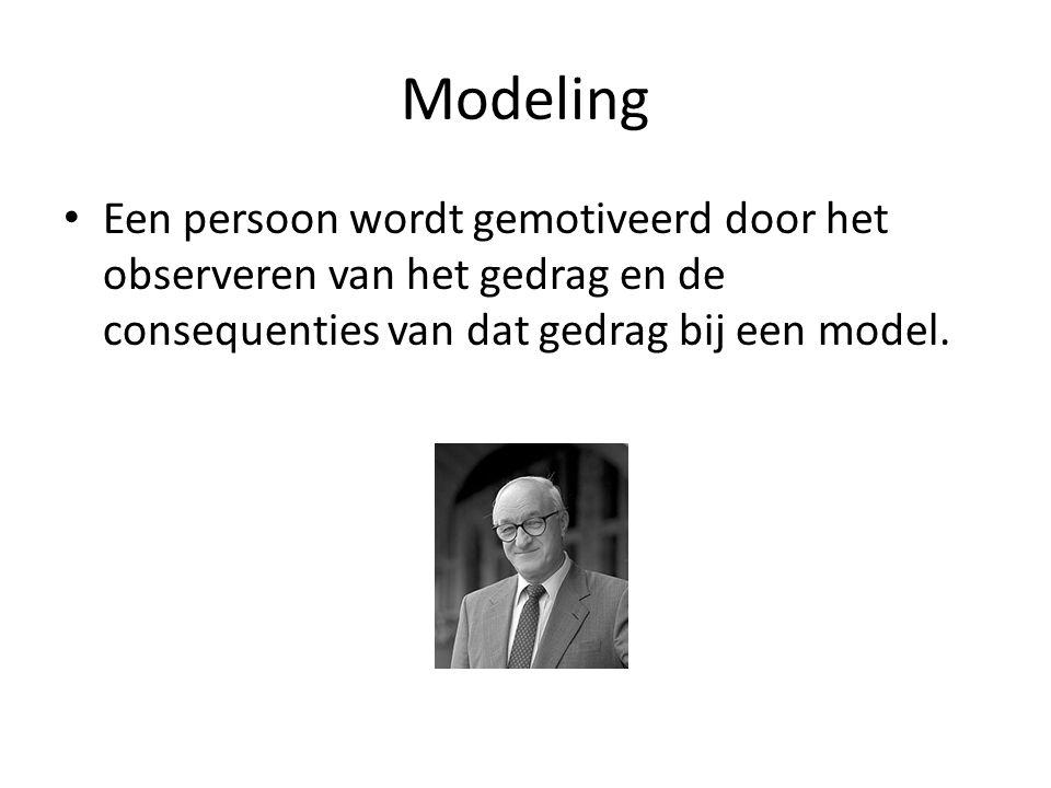Modeling Een persoon wordt gemotiveerd door het observeren van het gedrag en de consequenties van dat gedrag bij een model.