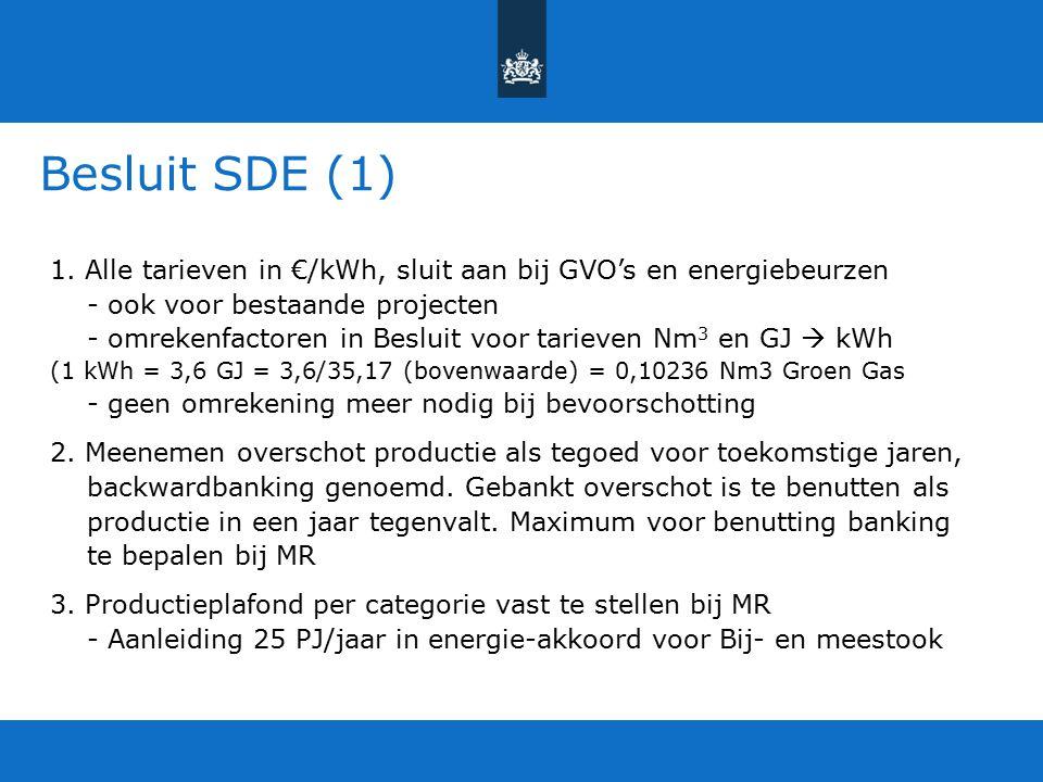 Besluit SDE (1)
