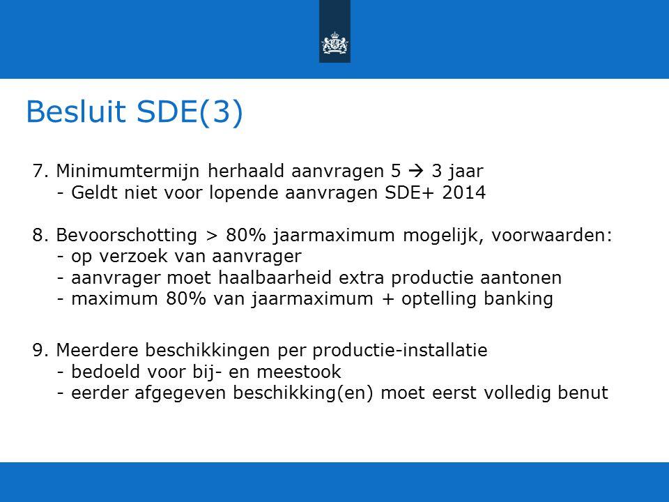 Besluit SDE(3)