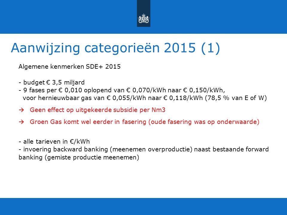 Aanwijzing categorieën 2015 (1)