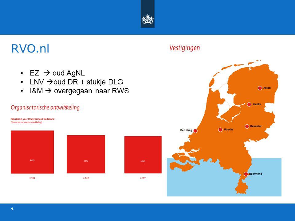 RVO.nl EZ  oud AgNL LNV oud DR + stukje DLG