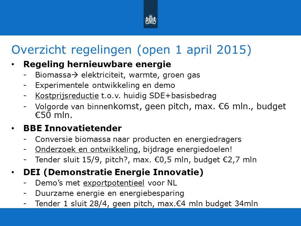 Overzicht regelingen (open 1 april 2015)