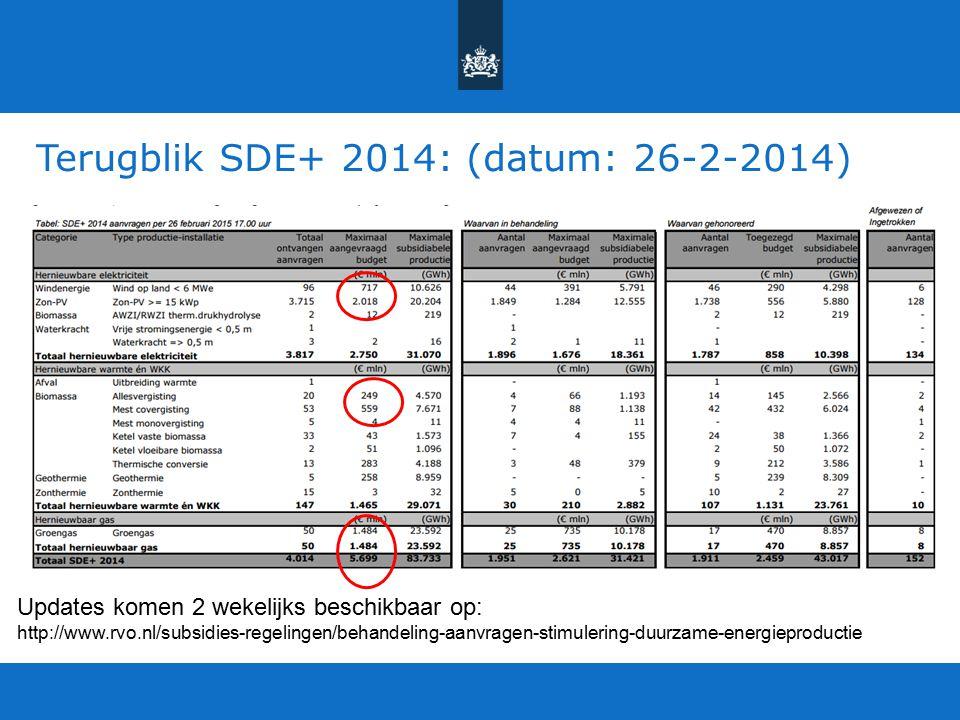 Terugblik SDE+ 2014: (datum: 26-2-2014)