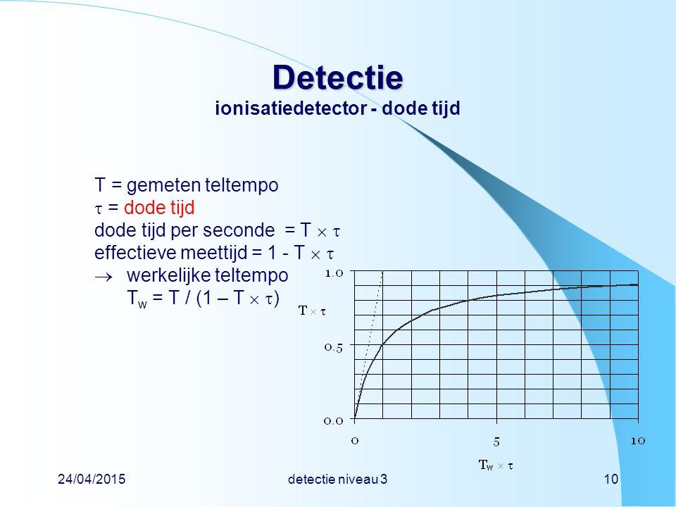 Detectie ionisatiedetector - dode tijd