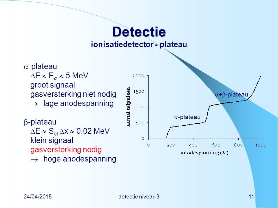 Detectie ionisatiedetector - plateau