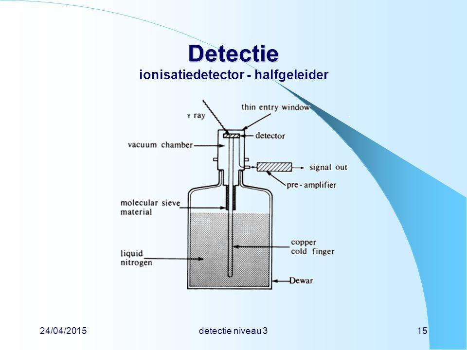 Detectie ionisatiedetector - halfgeleider