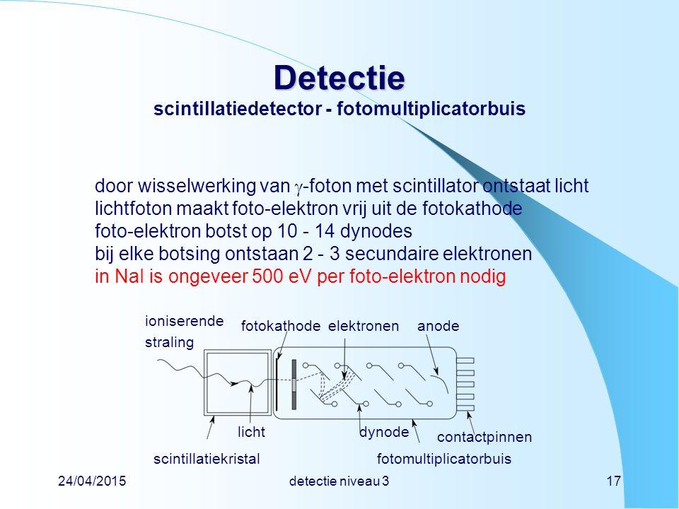 Detectie scintillatiedetector - fotomultiplicatorbuis