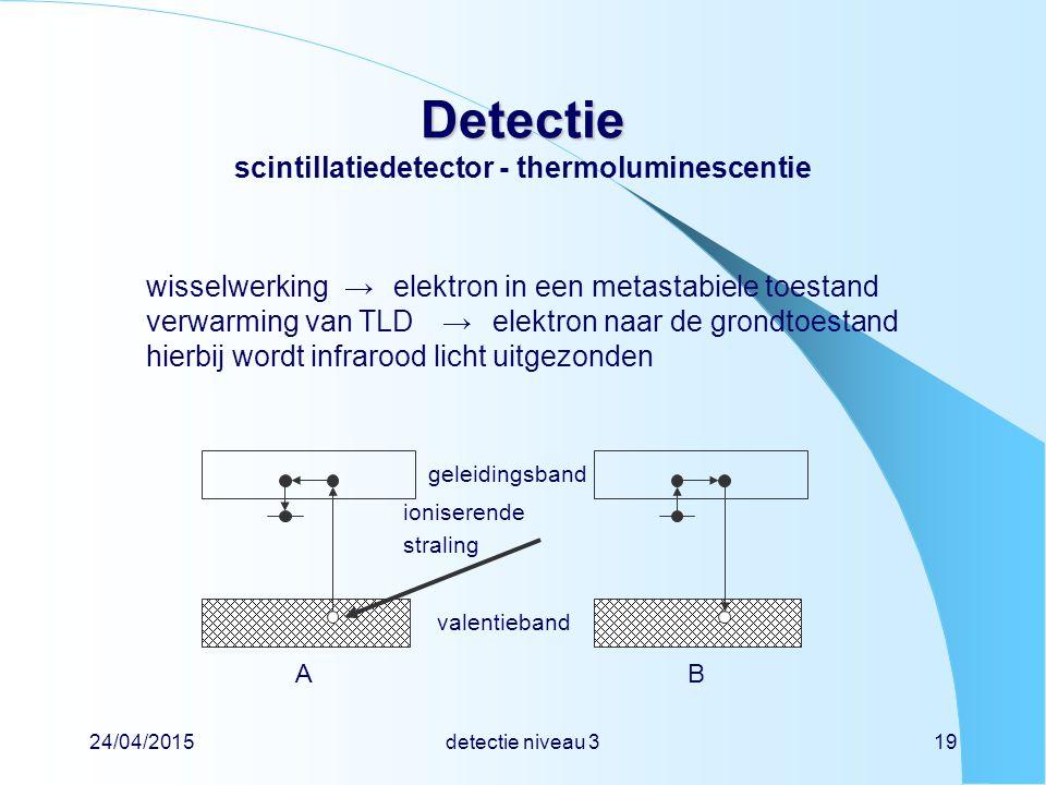 Detectie scintillatiedetector - thermoluminescentie