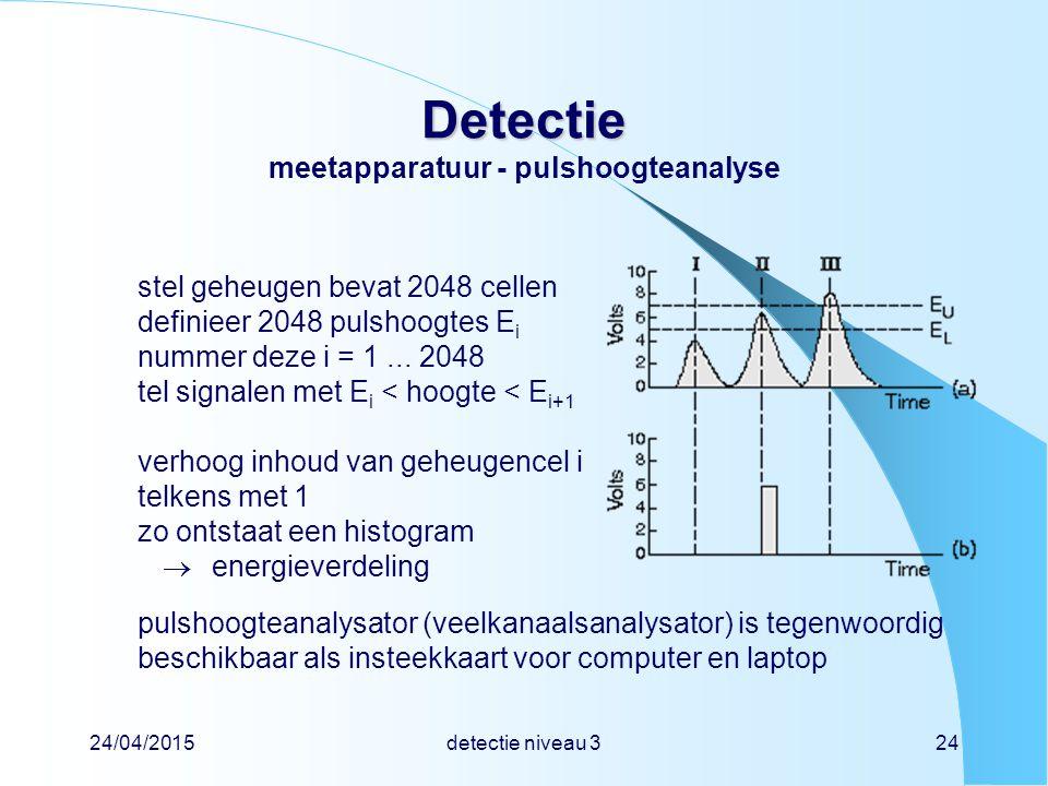 Detectie meetapparatuur - pulshoogteanalyse