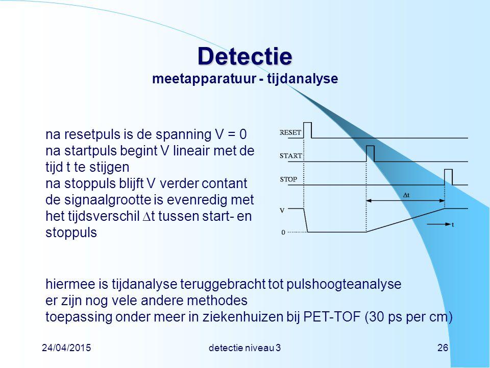 Detectie meetapparatuur - tijdanalyse
