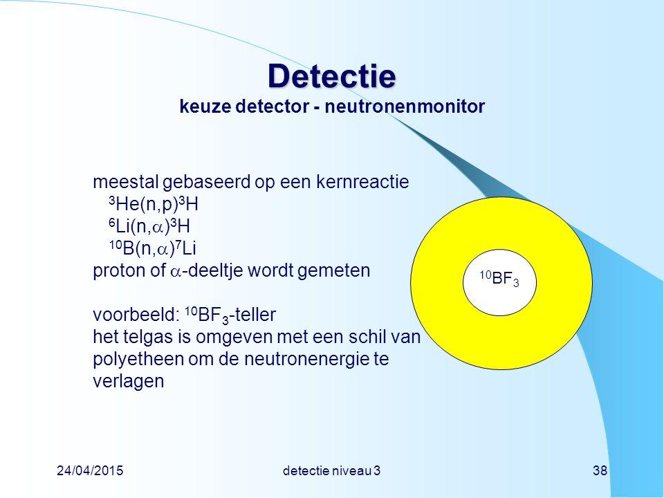 Detectie keuze detector - neutronenmonitor
