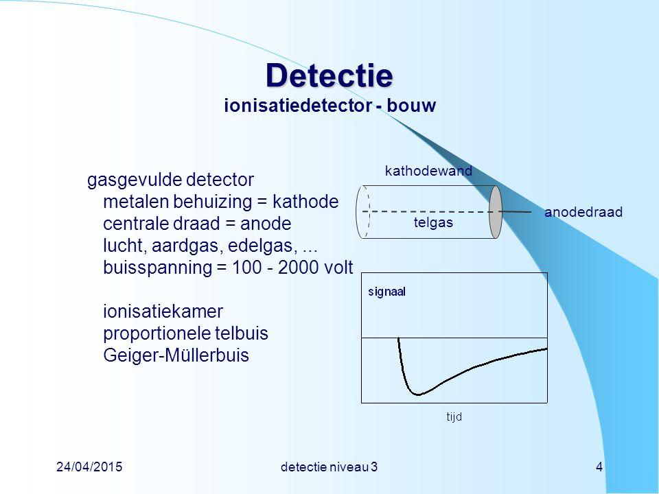Detectie ionisatiedetector - bouw