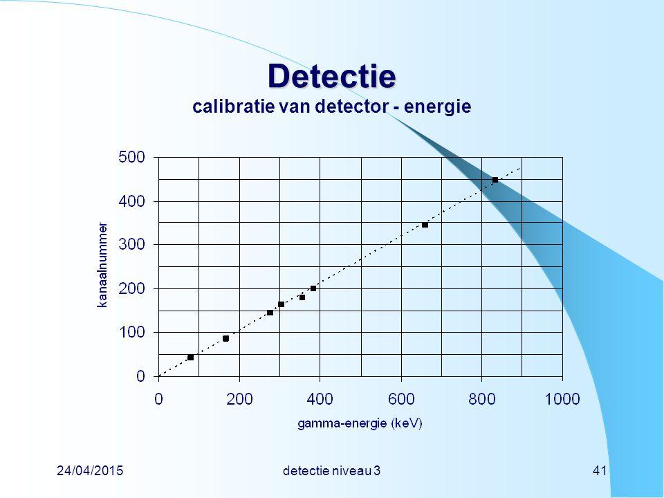 Detectie calibratie van detector - energie