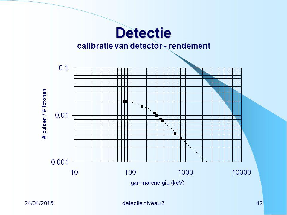 Detectie calibratie van detector - rendement