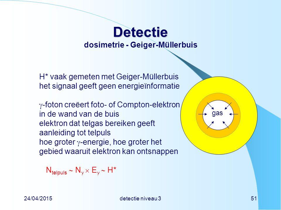 Detectie dosimetrie - Geiger-Müllerbuis