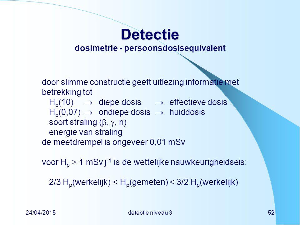 Detectie dosimetrie - persoonsdosisequivalent