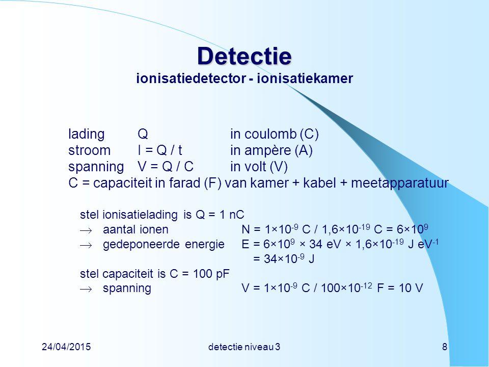Detectie ionisatiedetector - ionisatiekamer