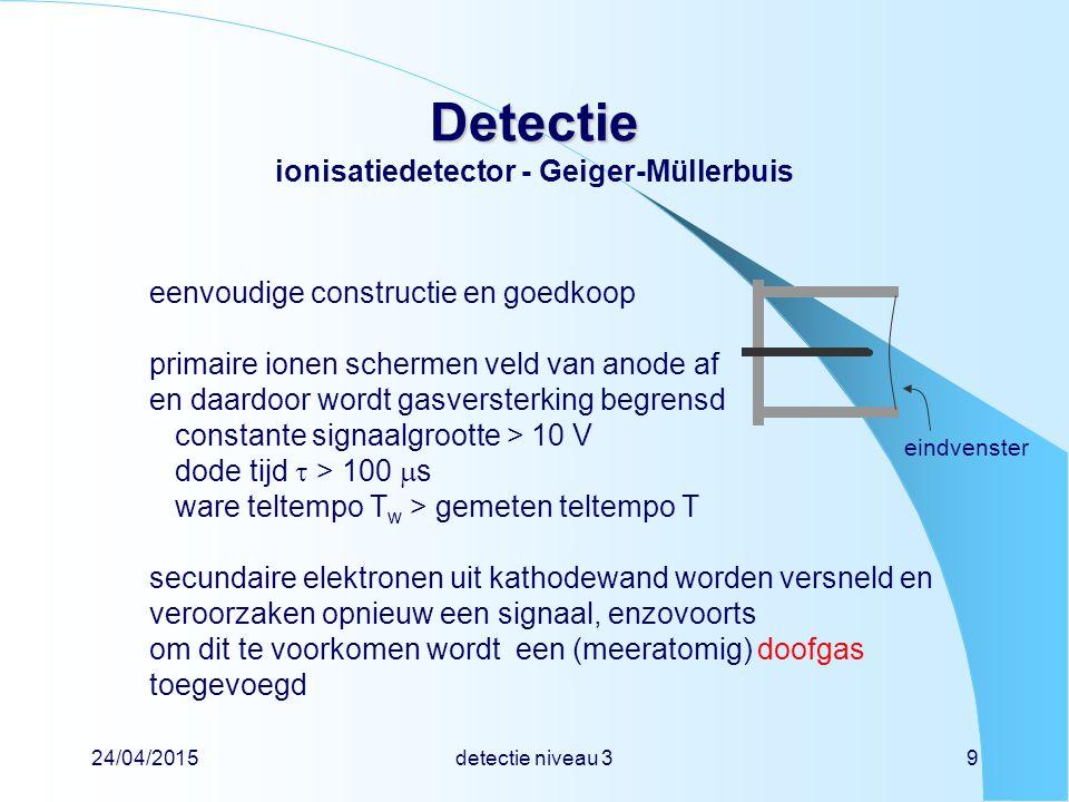 Detectie ionisatiedetector - Geiger-Müllerbuis