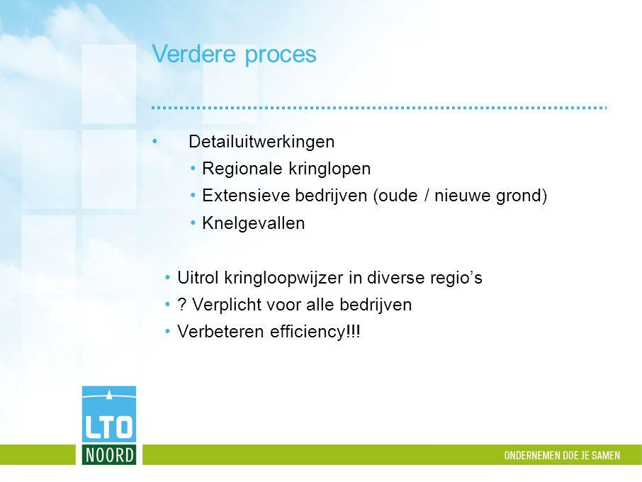 Verdere proces Detailuitwerkingen Regionale kringlopen