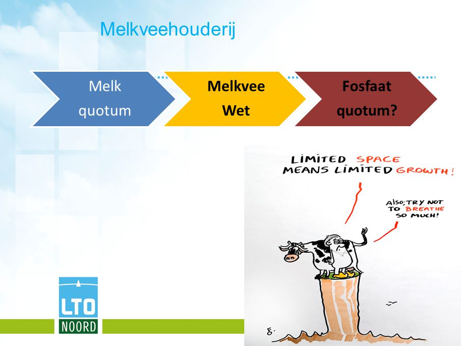 Melkveehouderij Melk quotum Melkvee Wet Fosfaat quotum