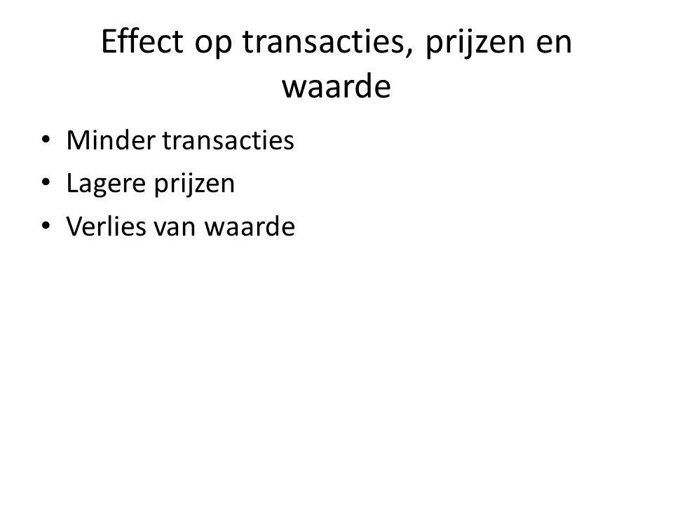 Effect op transacties, prijzen en waarde