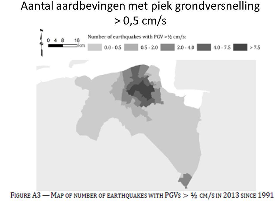Aantal aardbevingen met piek grondversnelling > 0,5 cm/s