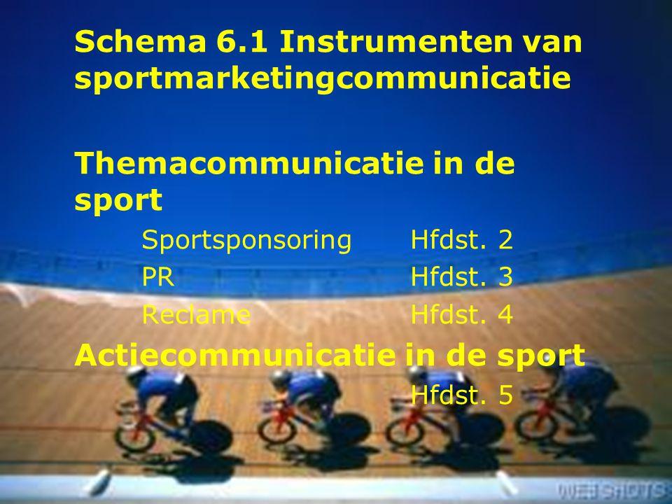 Schema 6.1 Instrumenten van sportmarketingcommunicatie