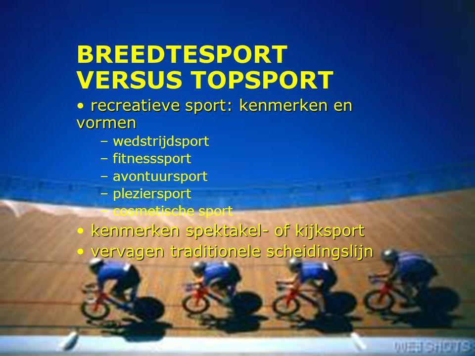 BREEDTESPORT VERSUS TOPSPORT