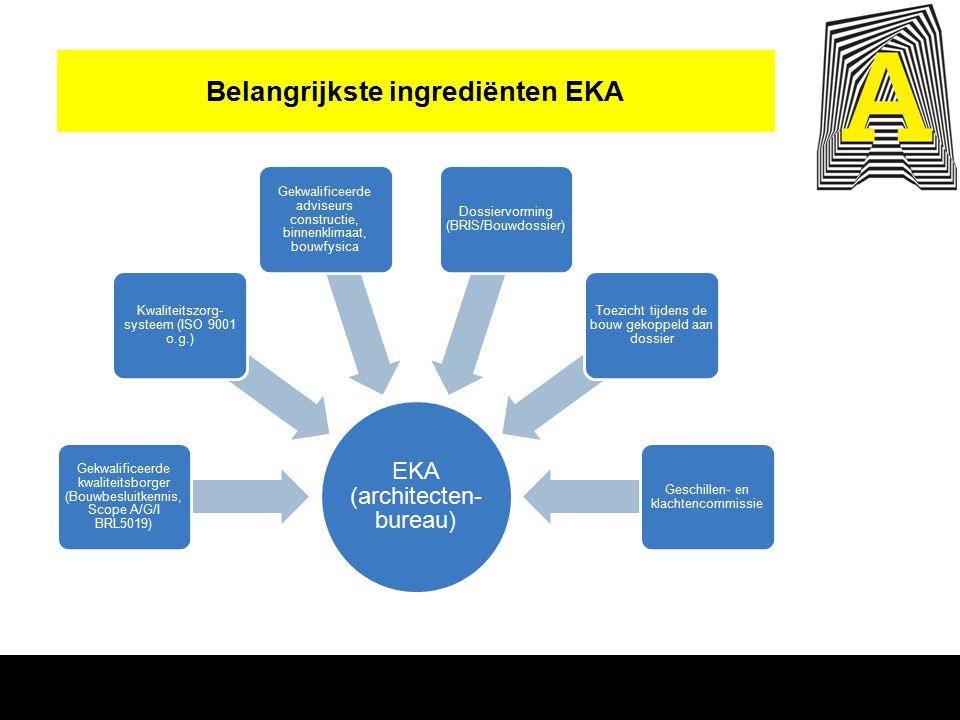 Belangrijkste ingrediënten EKA