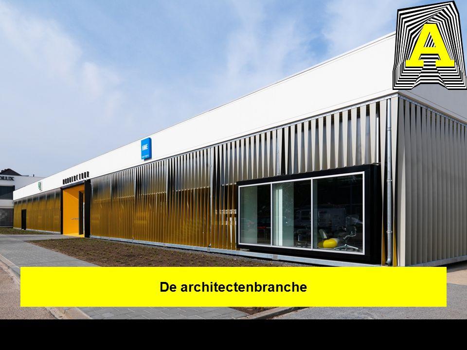 De architectenbranche