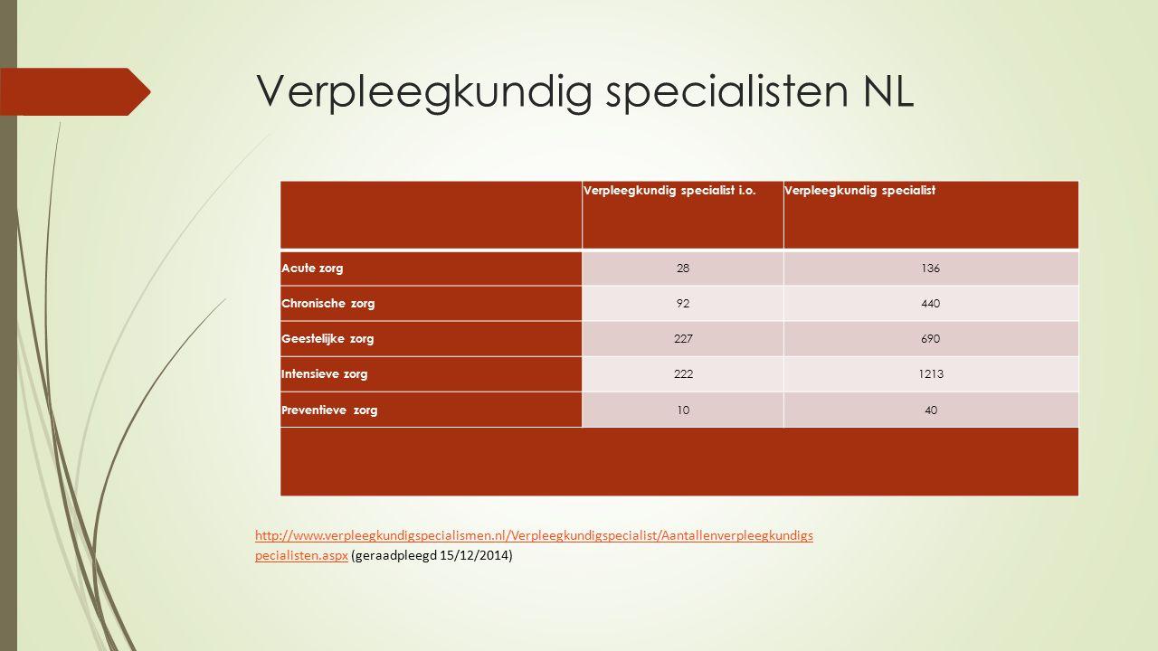 Verpleegkundig specialisten NL
