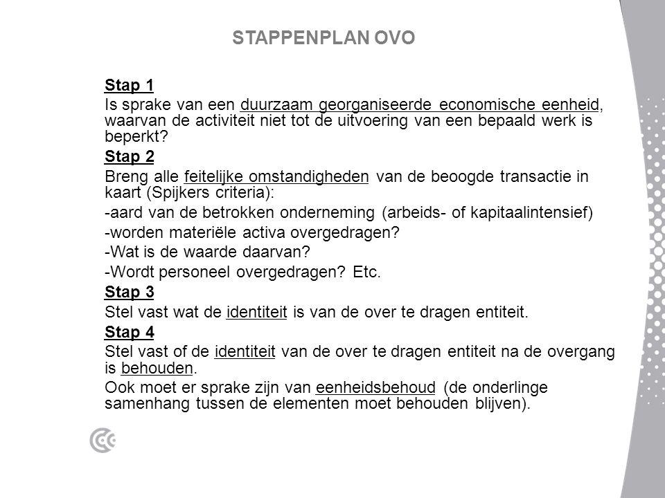 STAPPENPLAN OVO Stap 1.