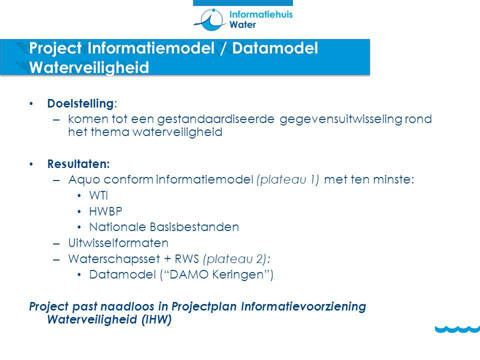 Project Informatiemodel / Datamodel Waterveiligheid