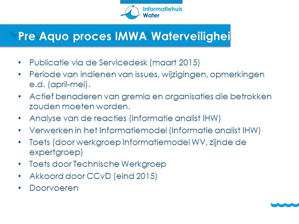 Pre Aquo proces IMWA Waterveiligheid
