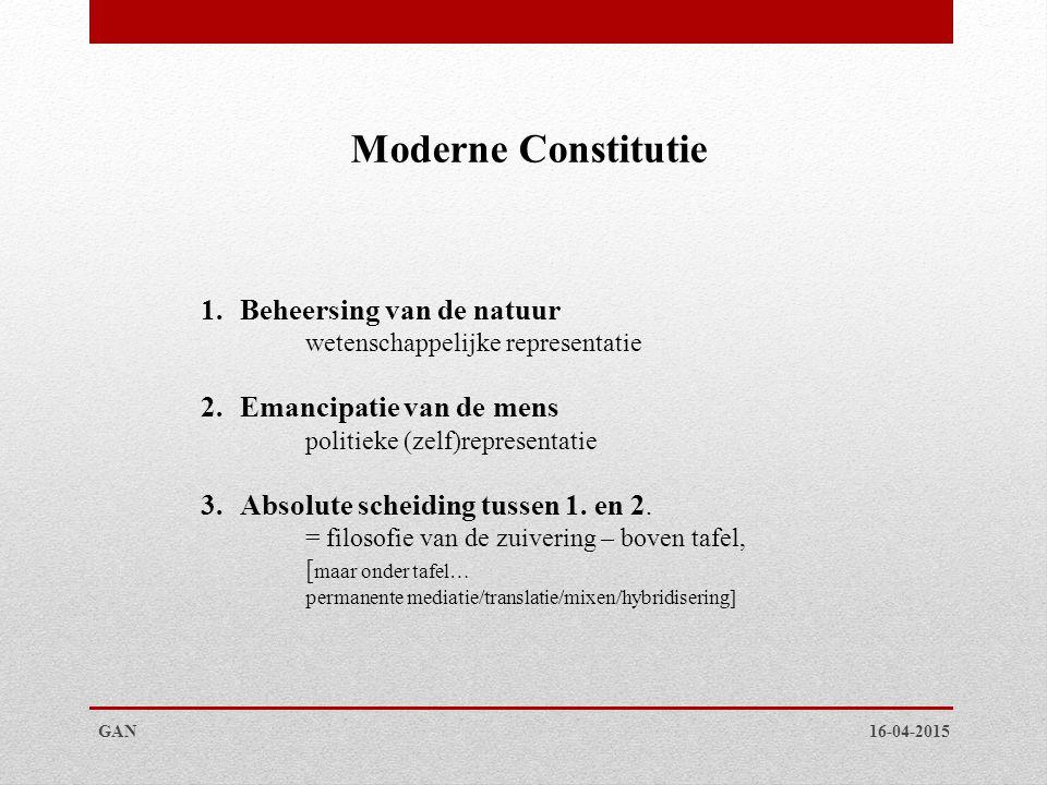 Moderne Constitutie Beheersing van de natuur Emancipatie van de mens