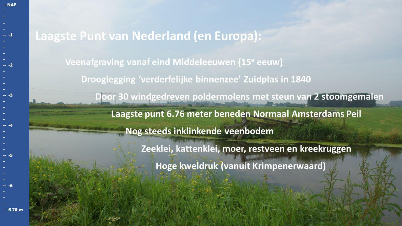 Laagste Punt van Nederland (en Europa):